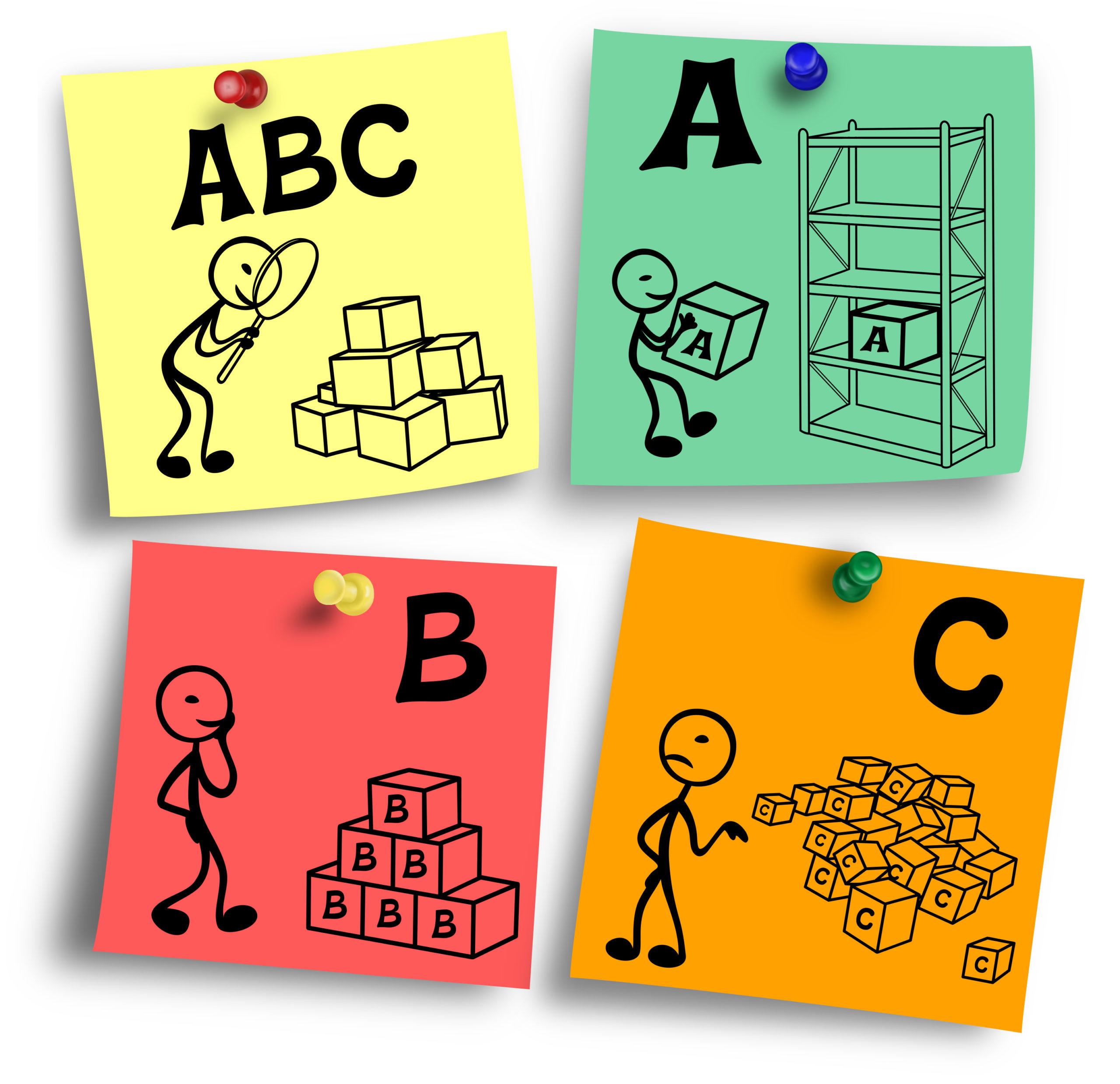 grundsätzliche ABC-Analyse Prinzipien
